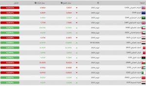 أسعار الذهب وصرف الليرة السورية