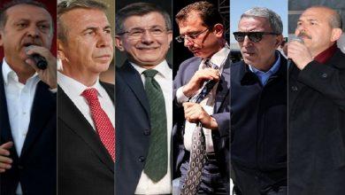 """صورة استطلاع جديد في تركيا.. """"آكار"""" منافساً لأردوغان للمرة الأولى.. و""""يافاش"""" يحقق صعوداً كبيراً"""