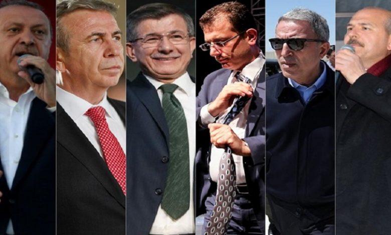 استطلاع جديد في تركيا
